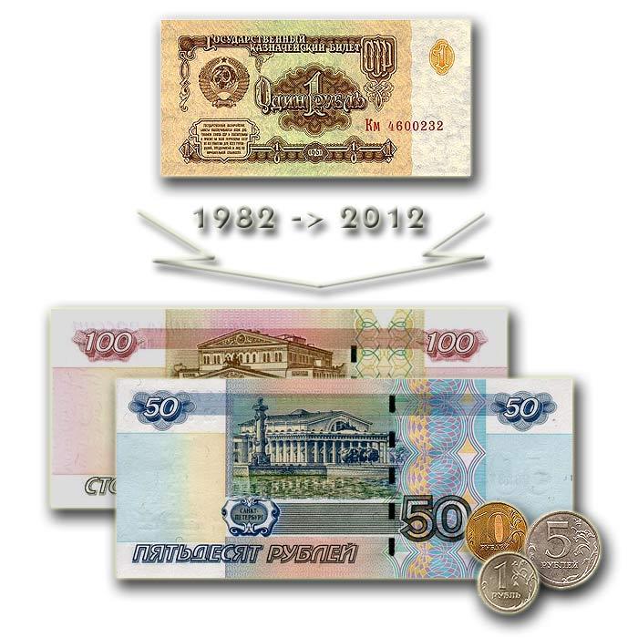 Полновесный советский рубль (Сергей ЕЛЕЦКИЙ)
