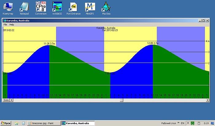 Графики приливов. Приложение vxTide для ОС Windows.