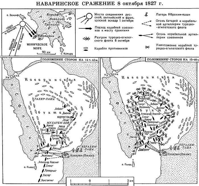 Схема наваринского сражения