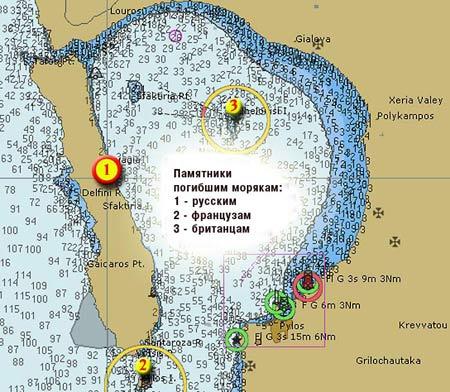 Карта Наваринской бухты. Точками обозначены обелиски: русский, французский, британский.