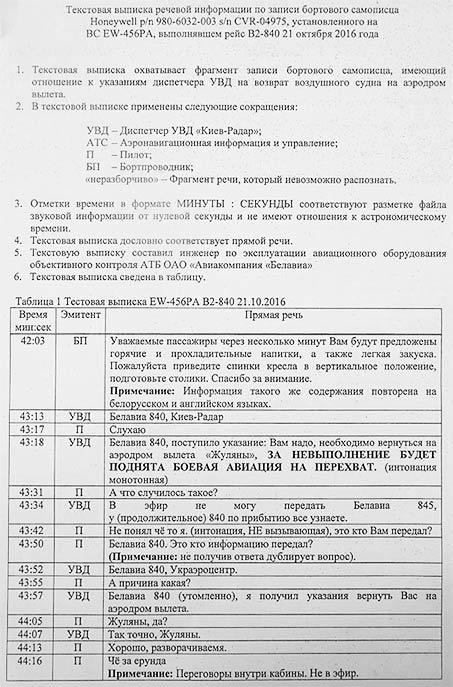 Текстовая выписка речевой информации по записи бортового самописца, установленного на авиалайнере «Белавиа»